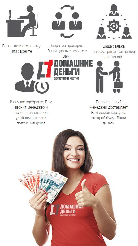 Домашние деньги условия работы