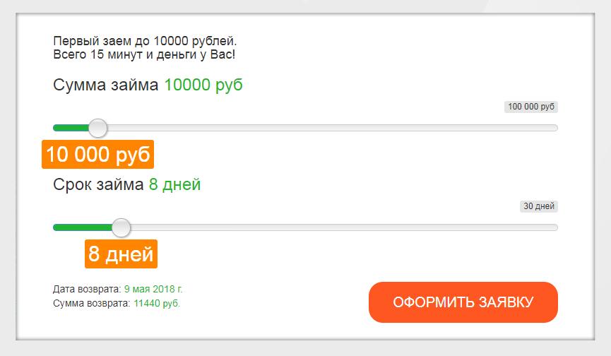 2 онлайн заявка на заем