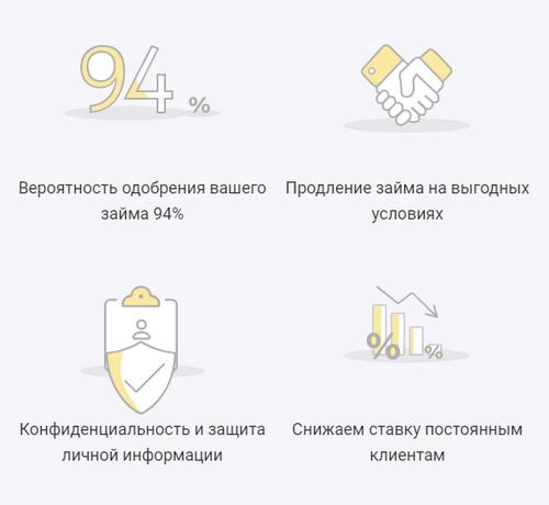преимущества ООО МФК «ДПЗ-центр»