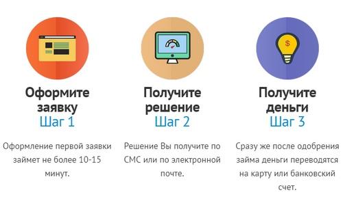 регистрации в ООО МКК Веб-займ