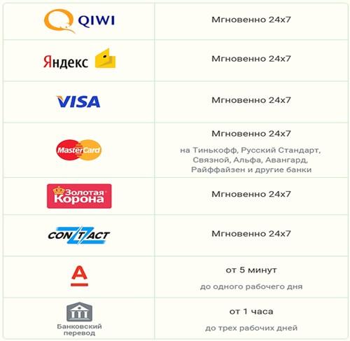 займ капуста онлайн заявка способы перевода денег в МКК Екапуста