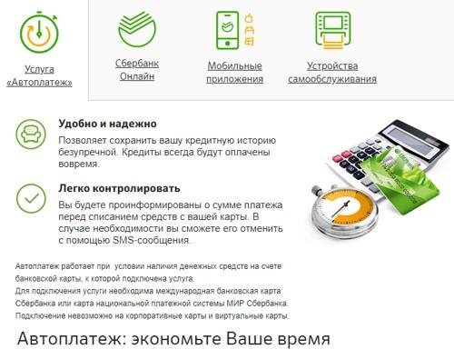 СБ ФР способы оплаты потребительского кредита