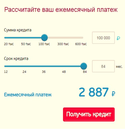 взять пенсионный кредит в Уральском банке