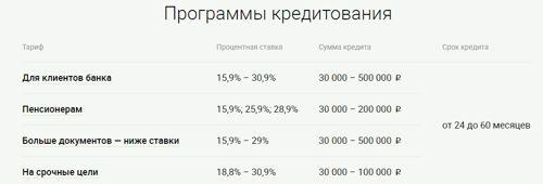 ООО КБ Ренессанс кредит официальный сайт личный кабинет