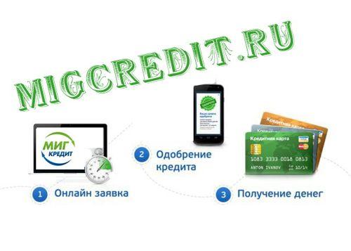 микрофинансовая организация МигКредит займ на карту
