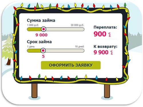 srochnodengi ru сайт онлайн займов ООО Срочно Деньги