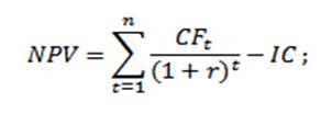 Формула расчета доходности инвестиционного проекта
