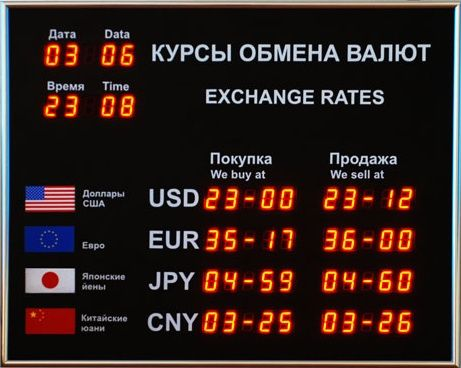 финансовый кризис в россии в 2016 году