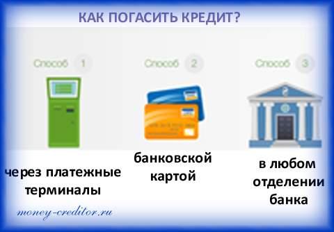 Оформить кредит по телефону украина