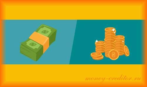 алгоритм получения кредита в райффайзенбанке