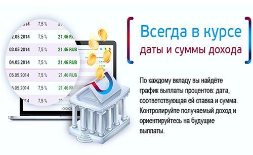 онлайн система УБРиР Телебанк Лайт личный кабинет
