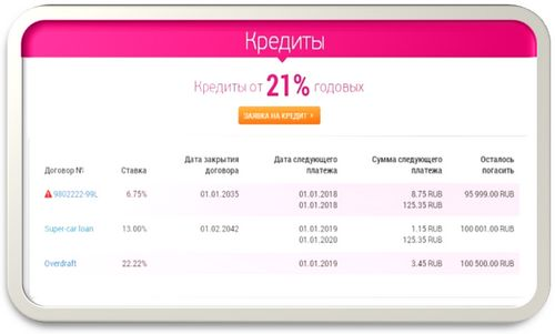 Убрир www ubrr ru вход в личный кабинет