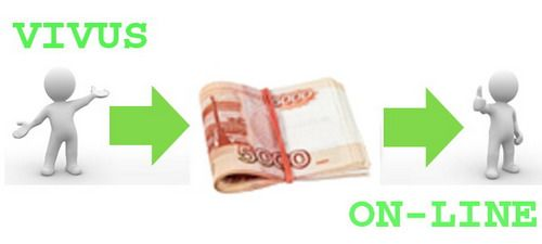 vivus ru заявка на кредит
