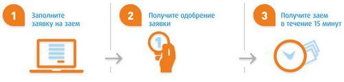 ферратум официальный сайт