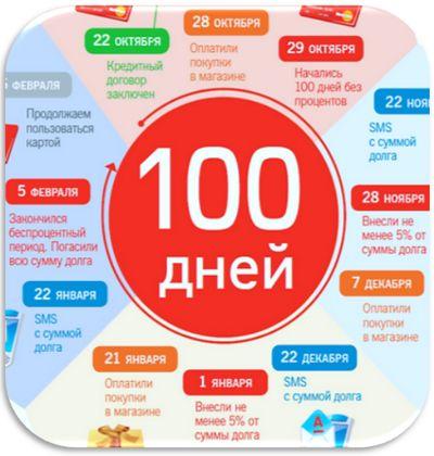 Альфа Банка кредитная карта льготный период 100 дней условия без процентов