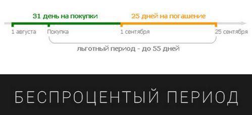 карта Тинькофф условия и проценты кредиток банка