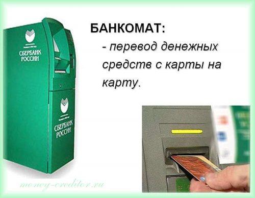 пополнение баланса карты Тинькофф через банкоматы