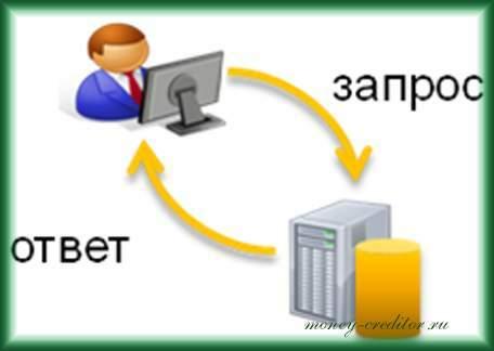 тинькофф банк заявка на кредитную карту в режиме онлайн