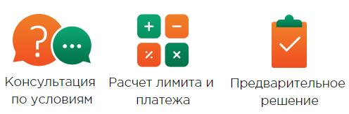 СКБ Банк кредиты физическим лицам