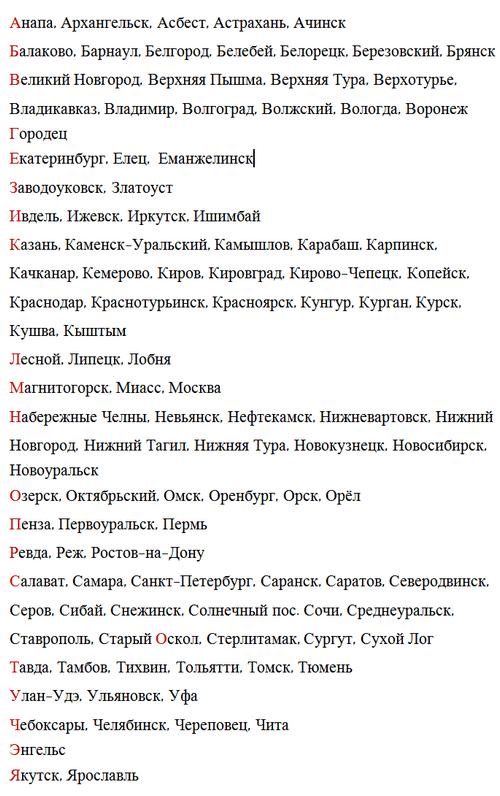 список городов работы убрира