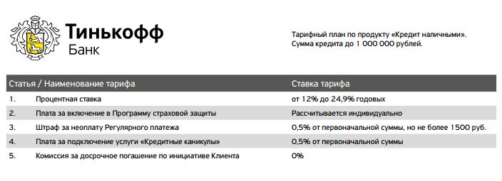 тинькофф банк процентная ставка по кредитукак узнать банковские реквизиты своей карты сбербанка онлайн