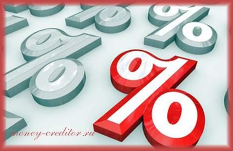 проценты по кредитной карте тинькофф платинум не начисляются в течение грейс периода