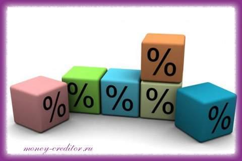 взять кредит в банке под минимальный процент постоянным клиентам