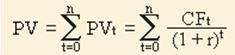 Формула расчета NPV