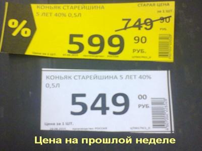 как нас обманывают скидки в магазинах