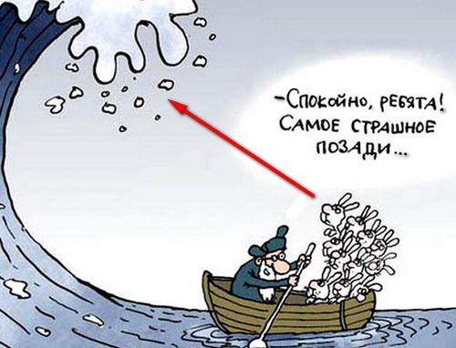Кризис в 2015 году