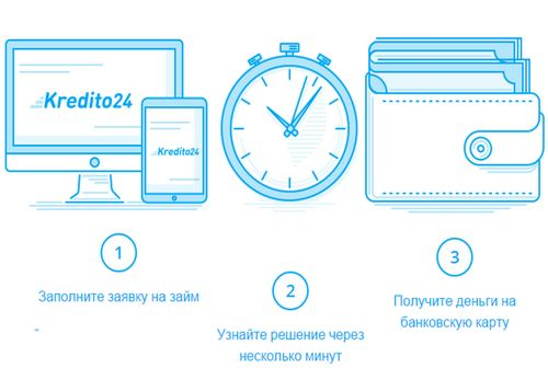 МФК Кредито 24 ООО заем