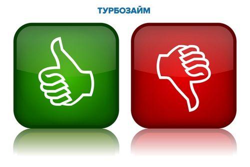 онлайн займ Турбозайм отзывы
