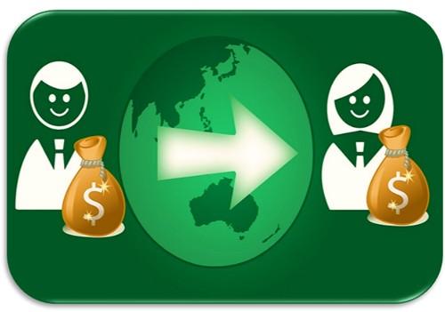 Перевод денег виды и типы