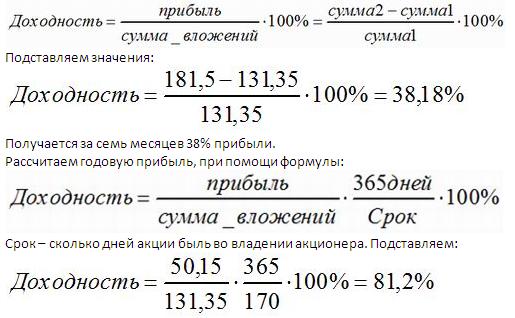 Формула расчета доходности акций