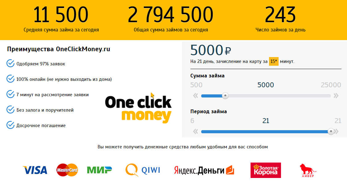 OneClickMoney экспресс займы