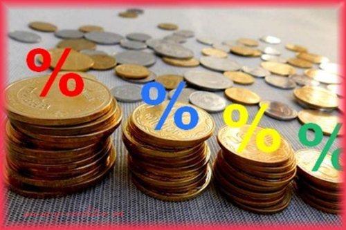 процентные ставки по вкладам в банке москвы