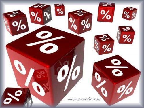 условия кредитования в мфк